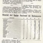 19530309 Gaceta..