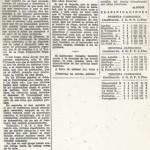 19531202 Gaceta