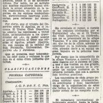 19540115 Gaceta
