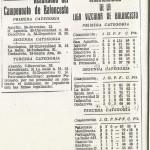 19541102 Gaceta