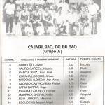 1985-86 CajaBilbao Jr. Ctº España.