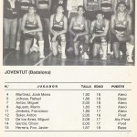 1985 mayo Campeonato de España Junior - Bilbao -Juventud