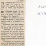 19900423 Egin