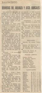 19730404 Burgos