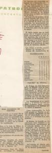 19731120 La Voz de España