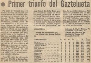 19731127 Gaceta