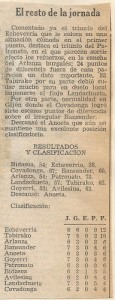 19741126 Diario Vasco
