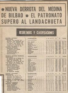 19750114 Gaceta02
