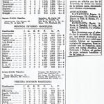 19770118 Gaceta0002