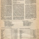 19771025 Correo