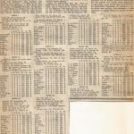 19771109 As