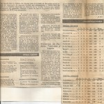 19771115 Correo