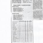 19771213 Correo