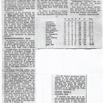 19771213 Hierro
