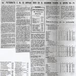 19790205 Hierro