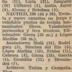 19791118 Marca