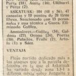 19800227 Marca