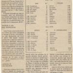 19800912 La voz de Galicia