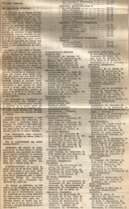 19820215 Hierro02