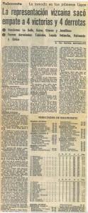 19821109 Hierro