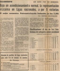 19821211 Hierro