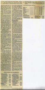 19830110 Hierro
