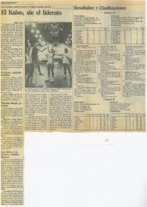 19851202 Deia