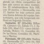 19940905 Deia