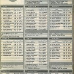 19940919 Correo..