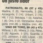 19941120 Marca
