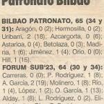 19941218 Marca