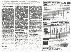 19950306 La opinión Zamora02