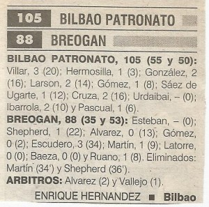 19951029 marca