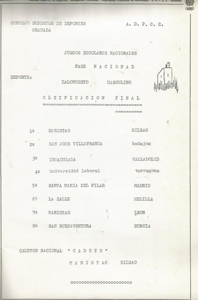 19780605 Clasificación final Cto España cadete
