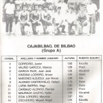 1985-86-CajaBilbao-Jr.-Ctº-España.-150x150